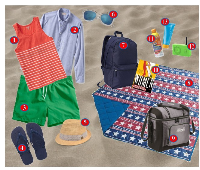 Mens Beach Essentials